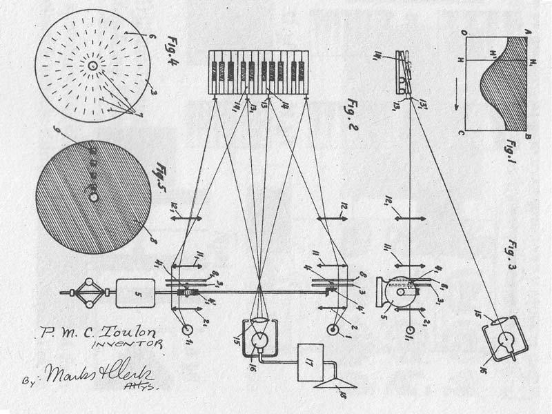 Description schématique du brevet du Cellulophone