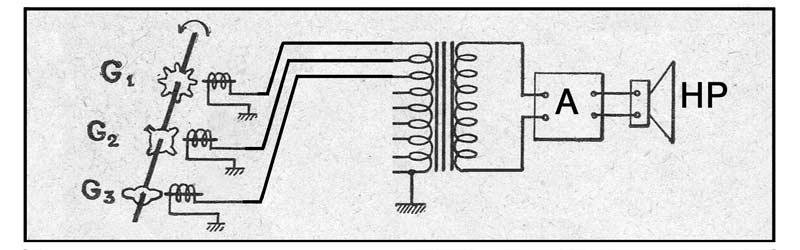 Dessin de principe du générateur sonore de l'orgue Hammond