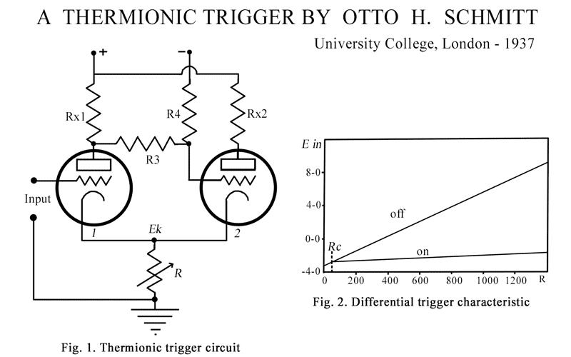 Schéma du trigger thermionique de Otto H. SCHMITT