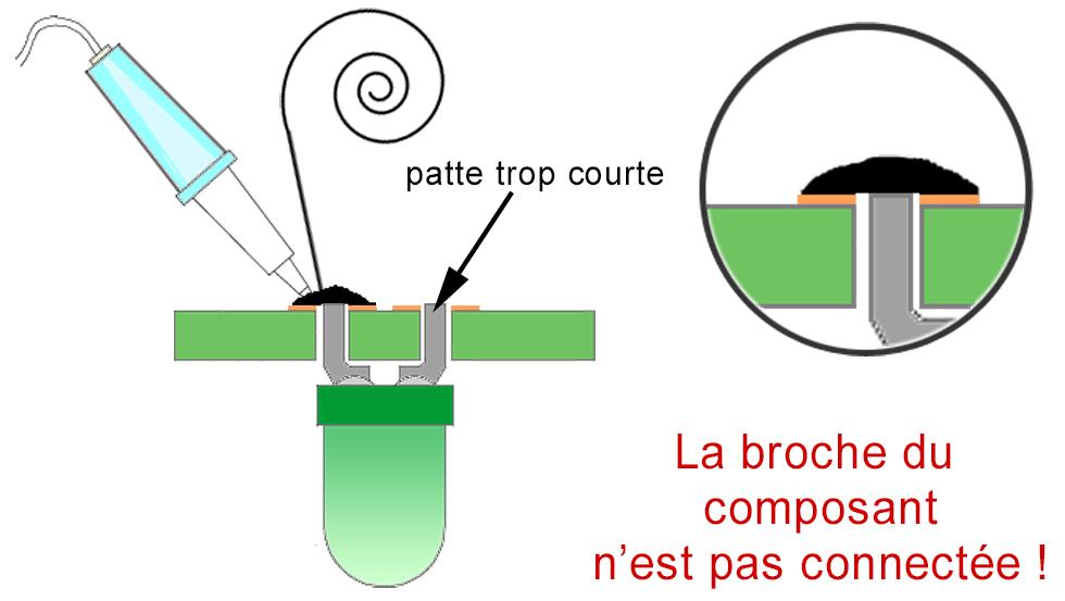 La broche du composant n'est pas connectée