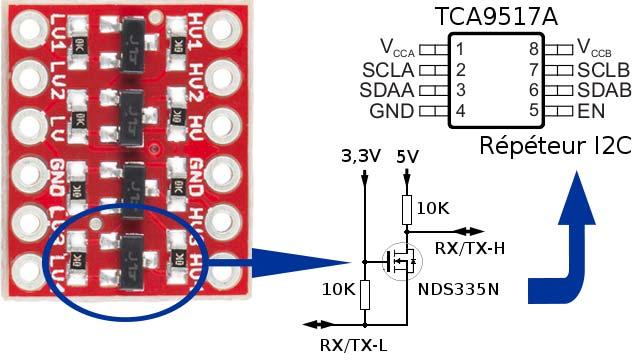 Circuit du convertisseur de niveau logique
