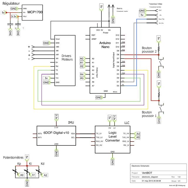 Schéma d'Interconnexion des modules électroniques du Vertibot